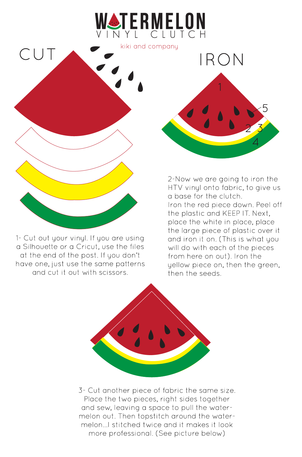 Watermelon Vinyl Clutch instructions