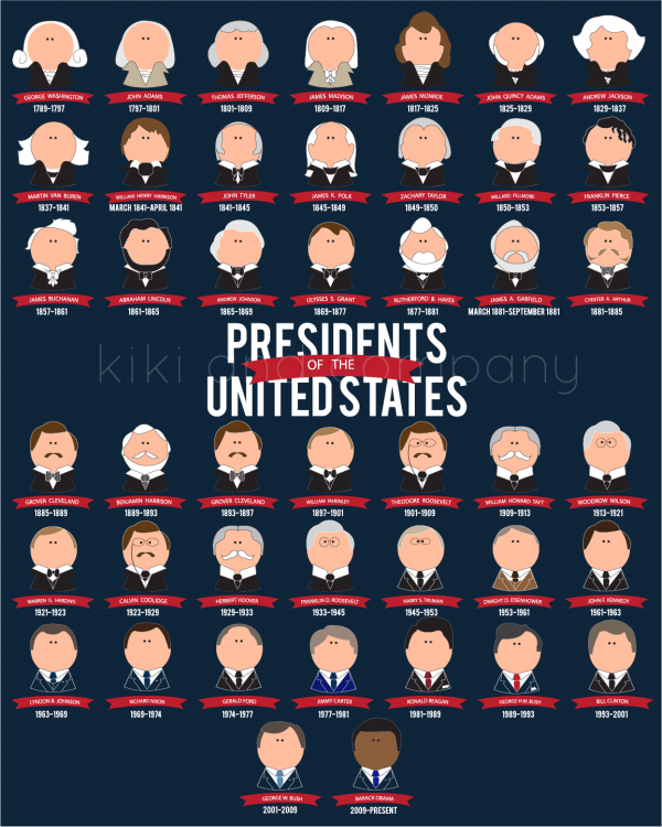 Presidents Pictures: Presidents Of The United States Print {new Printable
