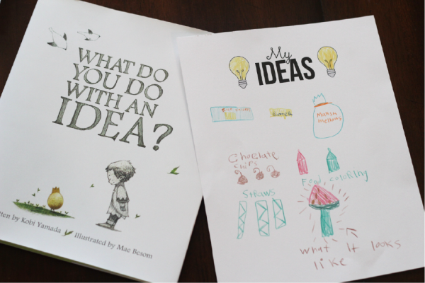 What Do You Do With An Idea Worksheet - Kiki & Company